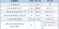 关乎所有浙江人的健康,省政府制定专项行动计划 - 杭州网