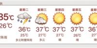 今天大暑 杭州将迎来高温七连击 - 杭州网