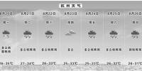 本周冷空气带来降温降水 最高温不超35℃ - 杭州网