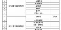 """图片来源:微信公号""""越城发布"""" - 浙江新闻网"""