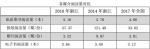 2018浙江阅读报告出炉 浙江人平均每天看手机121分钟 - 杭州网