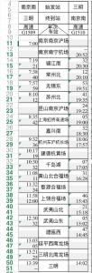 重磅!杭黄铁路列车时刻表出炉 开通高铁31对 - 杭州网