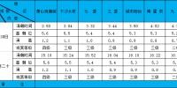 2019年9月18日钱塘江潮汐预报 - 公安局